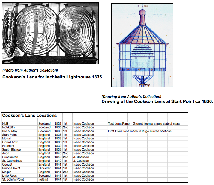 Awe Inspiring The Fresnel Lens Makers By Thomas Tag Us Lighthouse Society Wiring 101 Cranwise Assnl