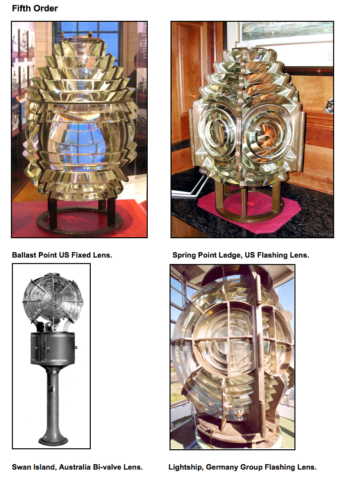 the fresnel lens Fresnel lens, succession of concentric rings, each consisting of an element of a simple lens, assembled in proper relationship on a flat surface to provide a short focal length the fresnel lens is used particularly in lighthouses and searchlights to concentrate the light into a relatively narrow.
