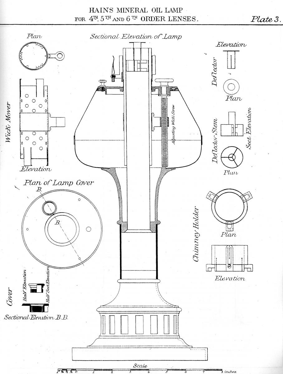 American Lighthouse Lamp Identification Document | US Lighthouse ... for Drawing Oil Lamp  193tgx